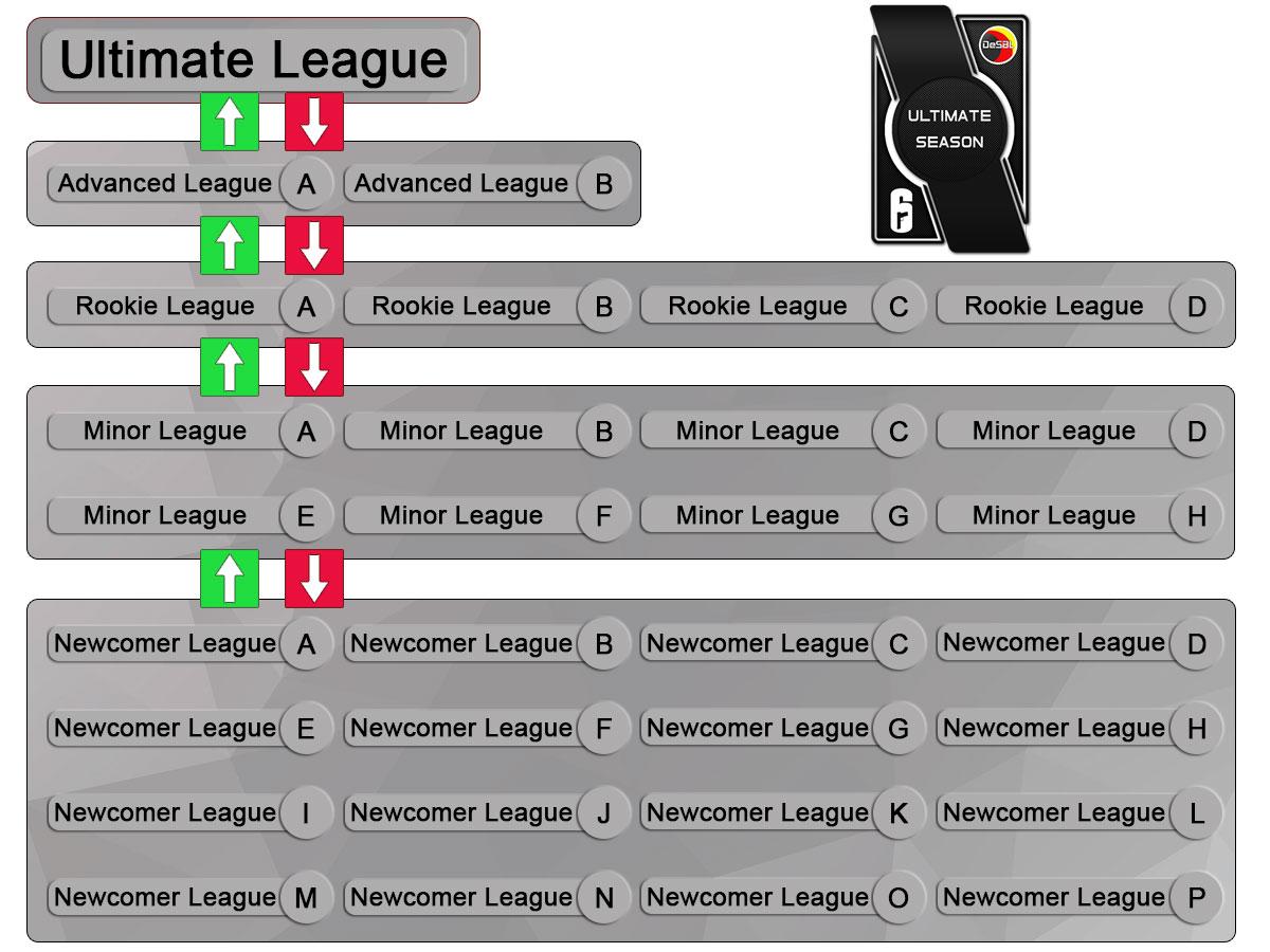 neuesr6s_ligasystem.jpg